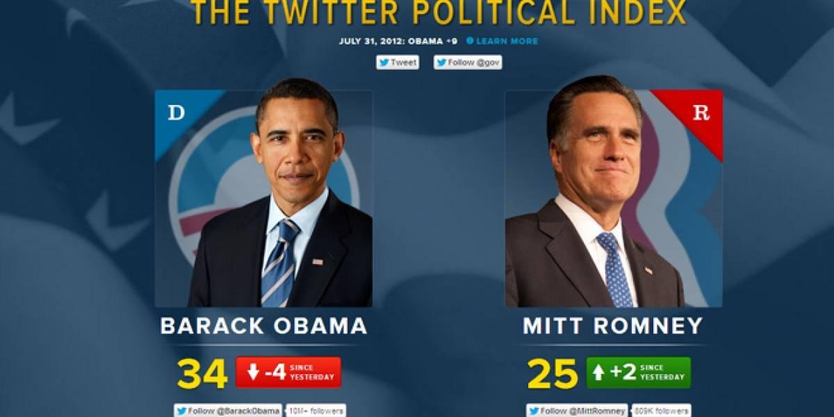 """Twitter lanza el """"índice político"""" para medir la popularidad de candidatos en la red social"""