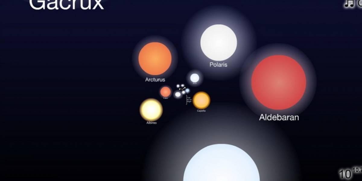 La asombrosa escala del universo