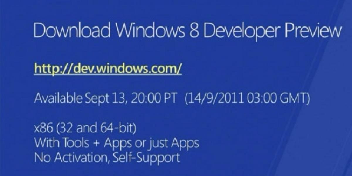 Ya puedes descargar la versión previa para desarrolladores de Windows 8