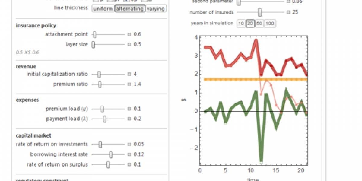 Wolfram lanza nuevo formato para documentos interactivos