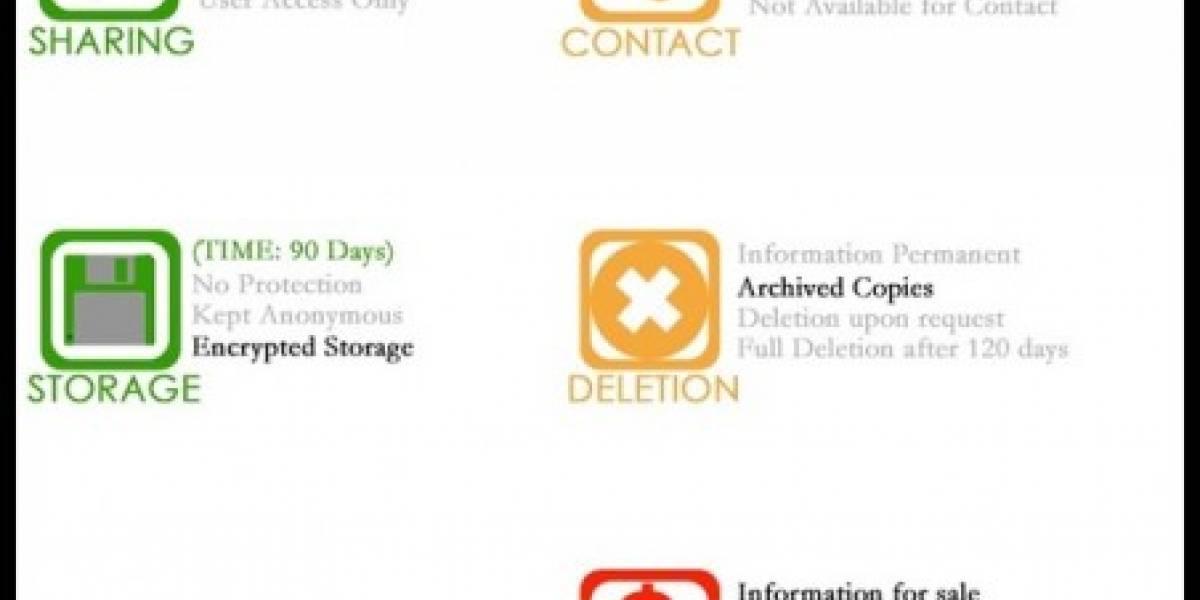 Mozilla trabaja en iconografía para seguridad web