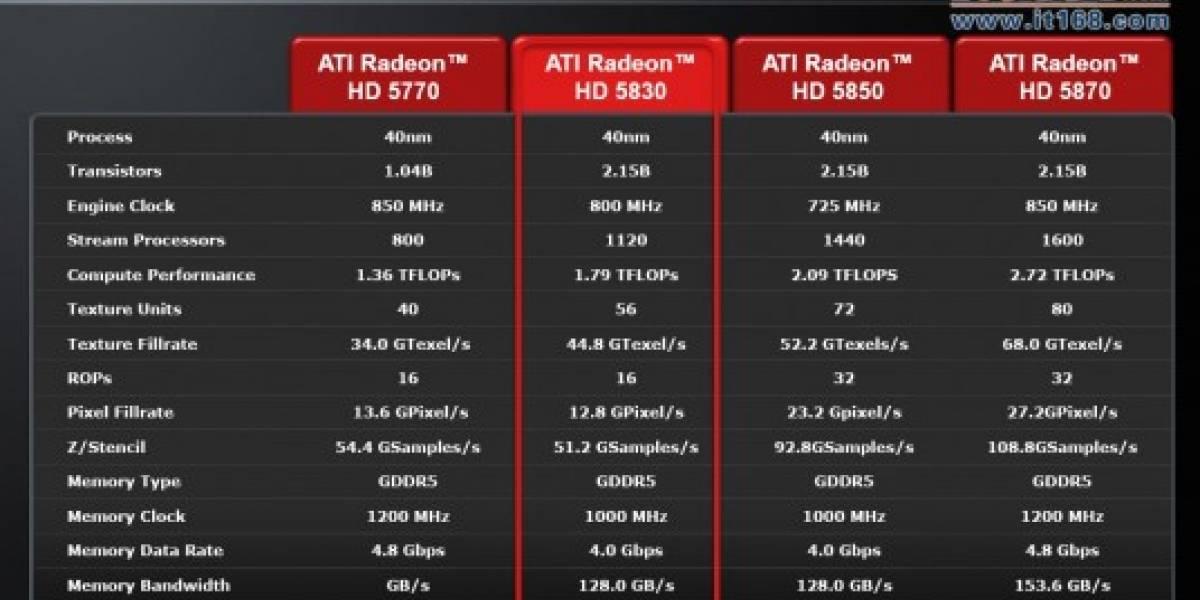 Especificaciones pseudo-oficiales de Radeon HD 5830