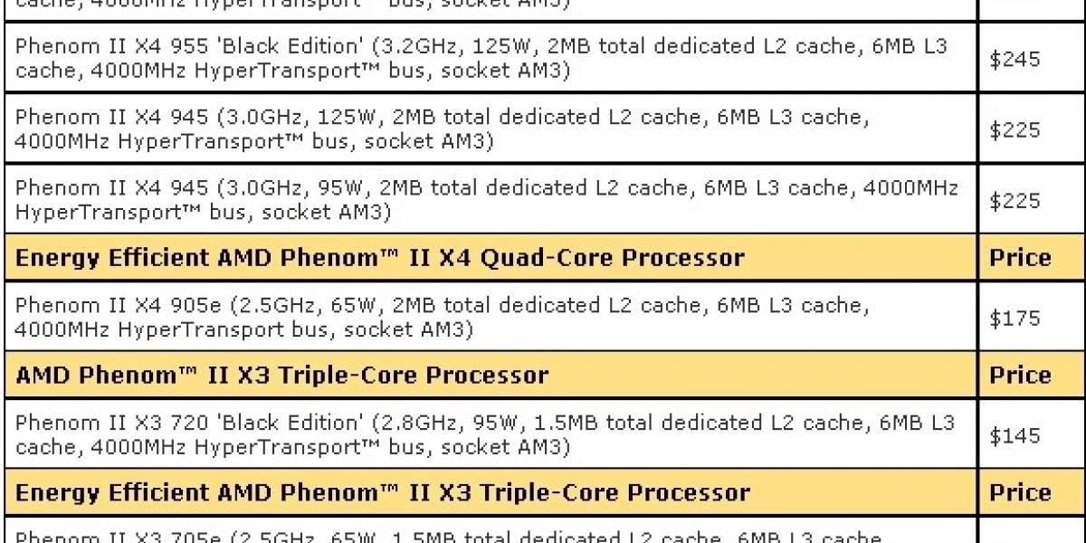AMD baja sus precios