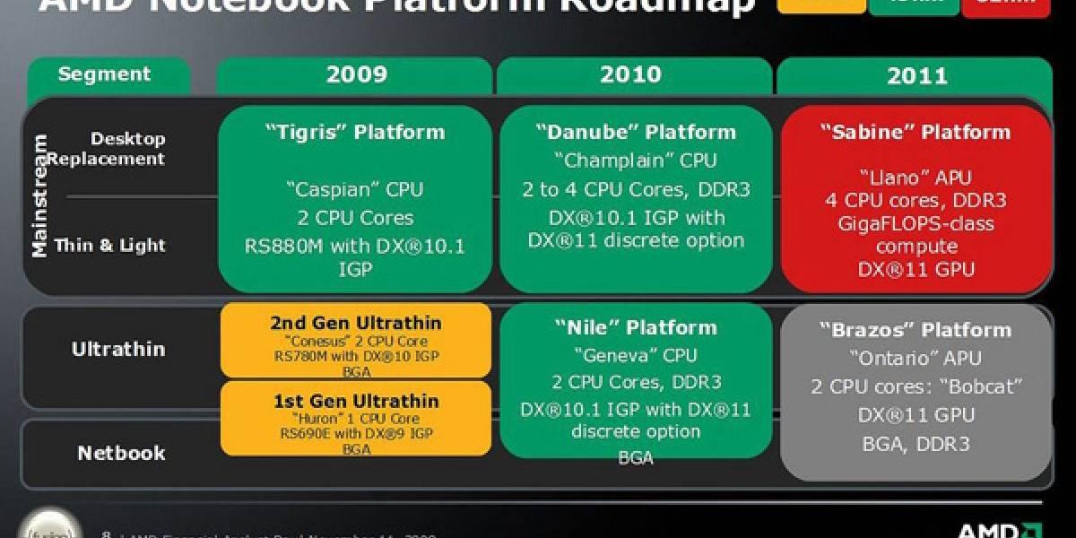 AMD mostró su roadmap 2010 y 2011
