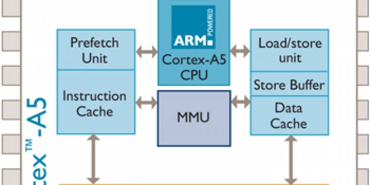 ARM presenta CPU Cortex A5
