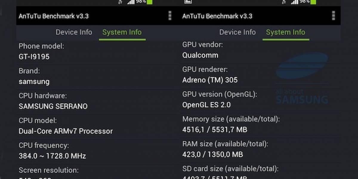 Aparece benchmark que revela al Galaxy S4 Mini con procesador Snapdragon 400