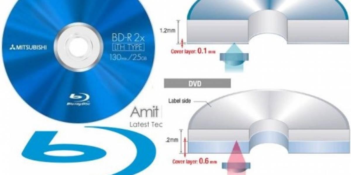 Discos Blu-ray de 128 GB en desarrollo