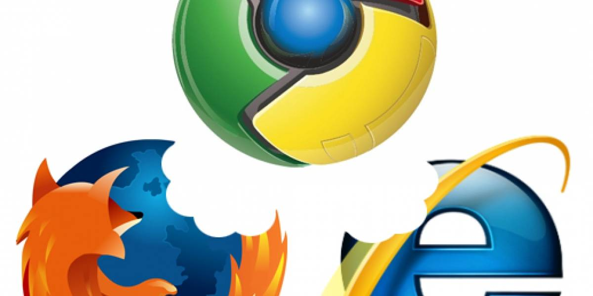 Chrome le quita usuarios a Internet Explorer y Firefox