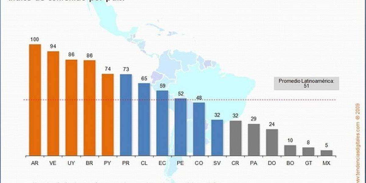 Argentina: principal consumidor de contenidos propios en Latinoamérica