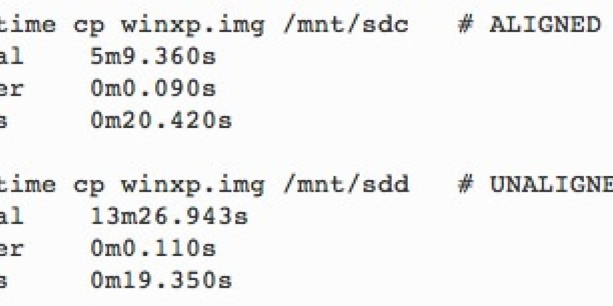 Linux no estaría preparado para discos duros 4K