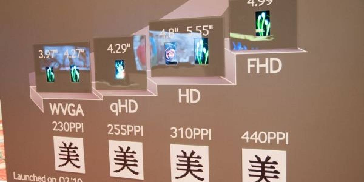 ¿Acaso la pantalla del Galaxy S IV será de 4.99 pulgadas?