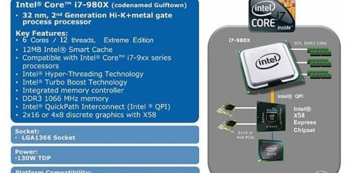 Gulftown se llamará Core i7 980X, no Core i9