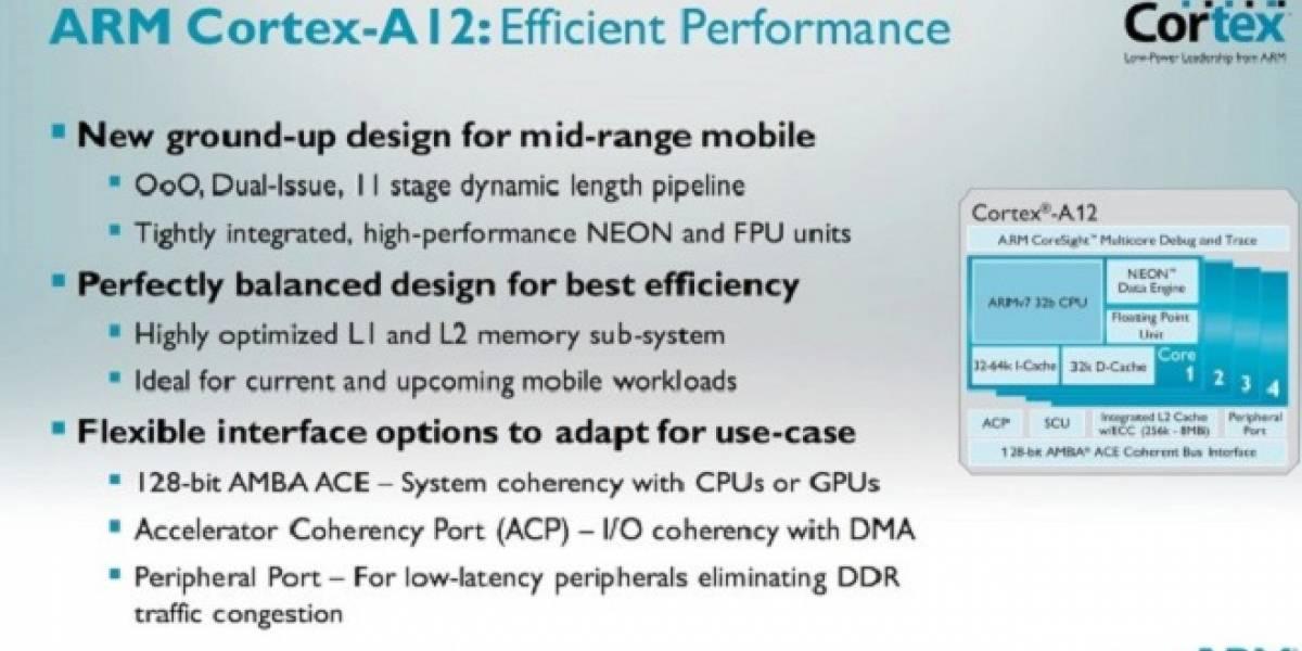 ARM anuncia sus nuevos CPU Cortex-A12 y GPU Mali-T622 #CTX2013