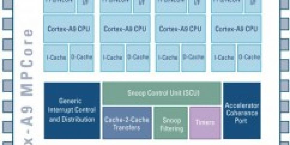 CES 2010: ARM muestra Cortex A9