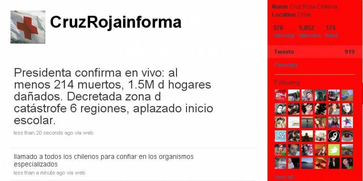 Terremoto en Chile: La Cruz Roja potencia su ayuda a través de las redes sociales