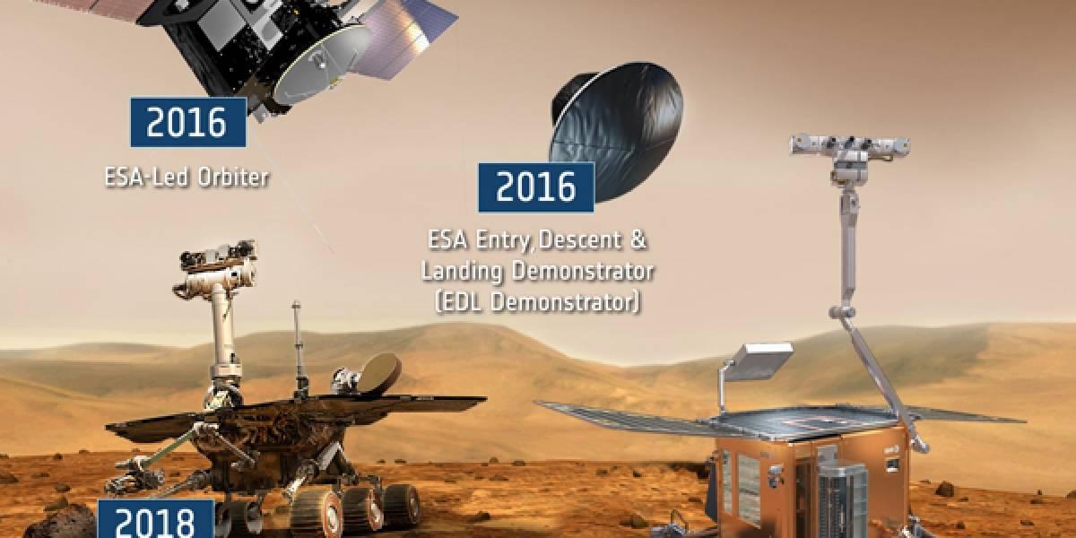La ESA aprueba el programa ExoMars