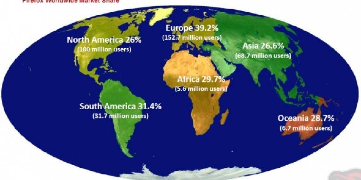 El estado de Internet según Mozilla para este trimestre