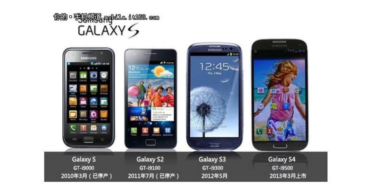 A horas de su lanzamiento sitio chino filtra supuesto review del Galaxy S4