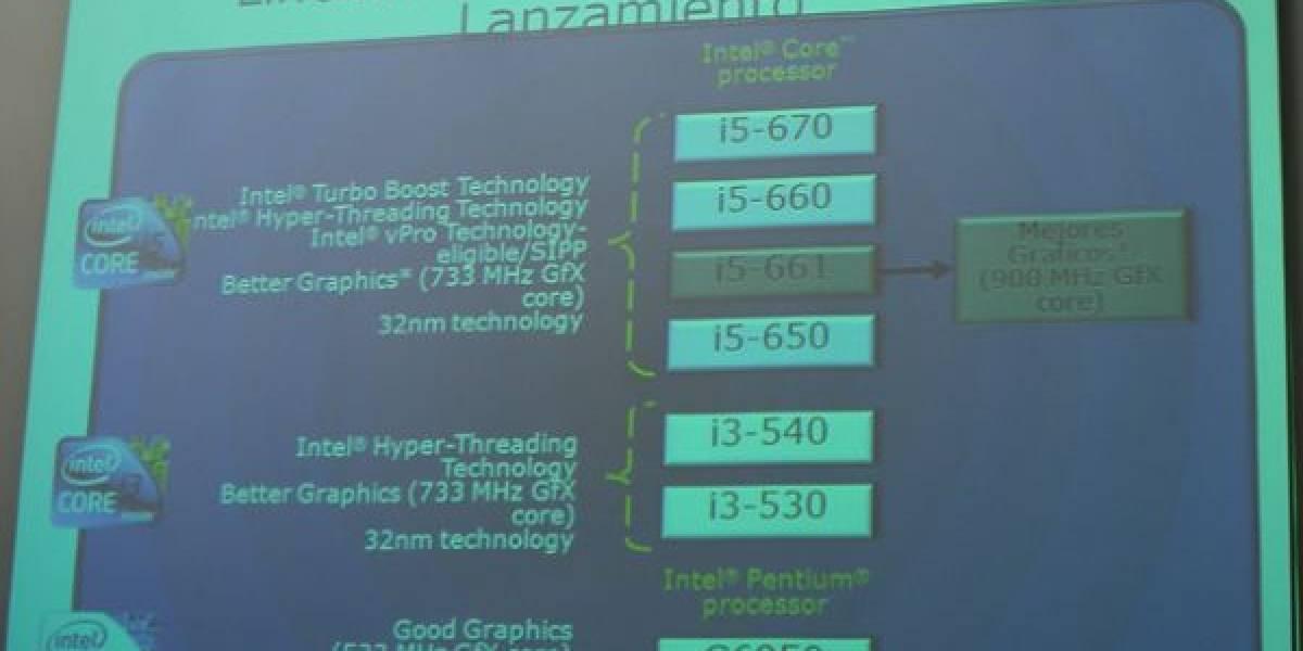 Lanzamiento de Intel Gulftown Core i7 980X