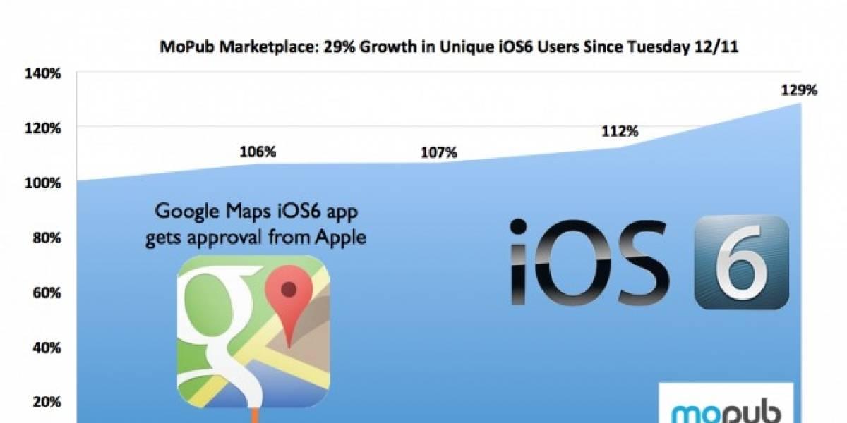 Aumenta considerablemente actualizaciones a iOS 6 luego del lanzamiento de Google Maps
