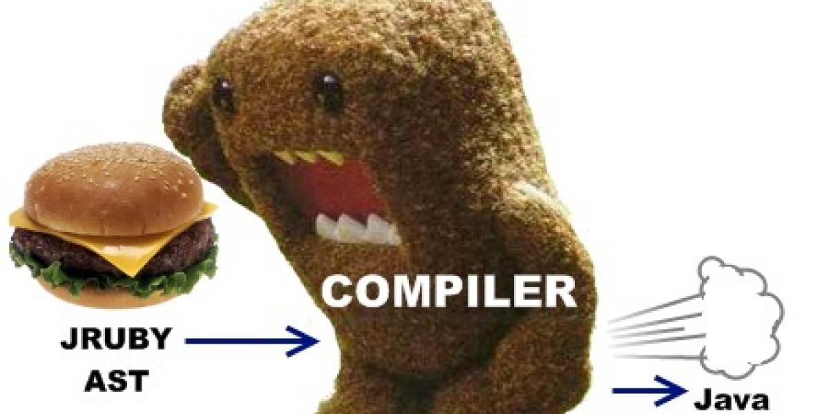 Era verdad: Facebook tiene un compilador PHP