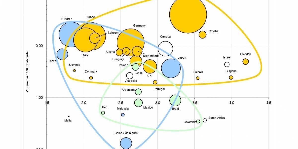 Chile lidera el uso de licencias Creative Commons en América Latina