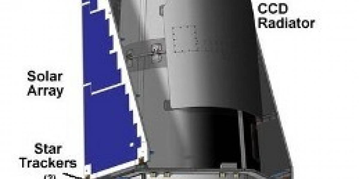 El telescopio espacial Kepler presenta problemas