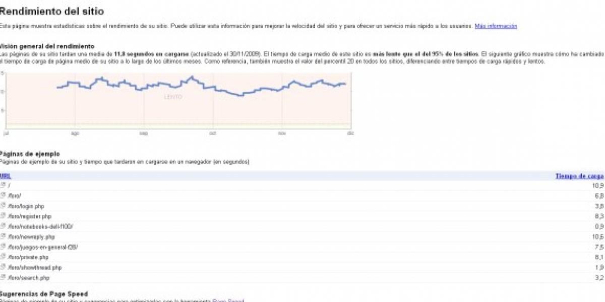 Google mide la velocidad de tu sitio