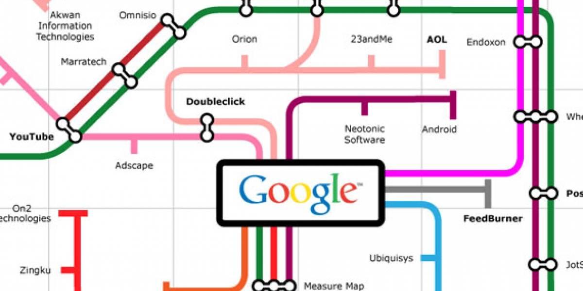 Mapa de adquisiciones e inversiones de Google