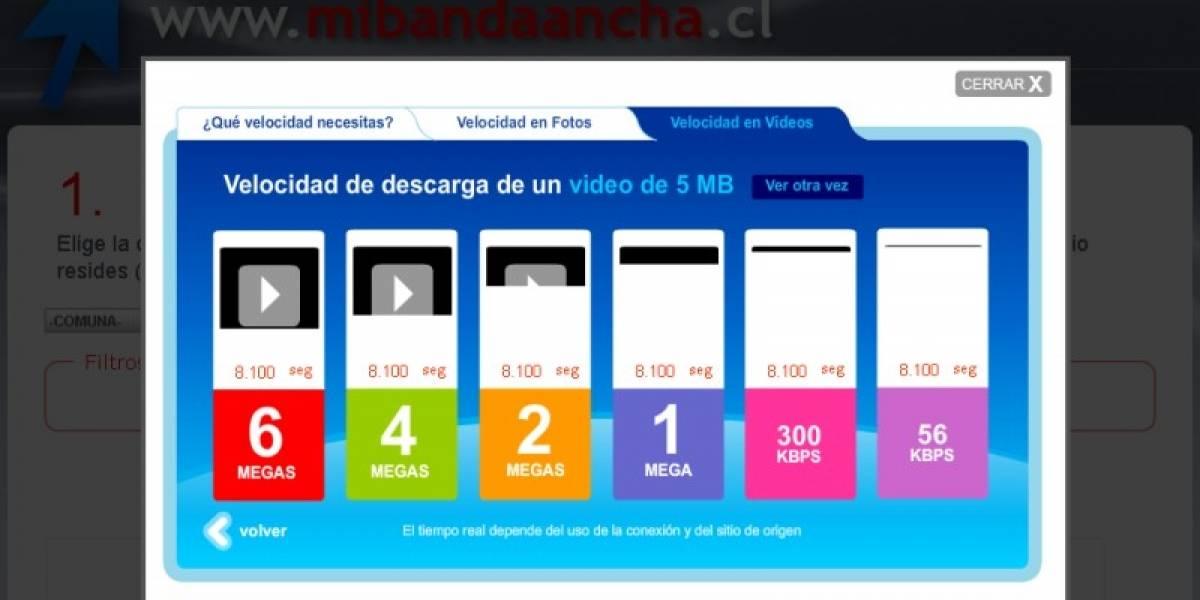 Chile: Lanzan comparador de planes de internet, telefonía y televisión