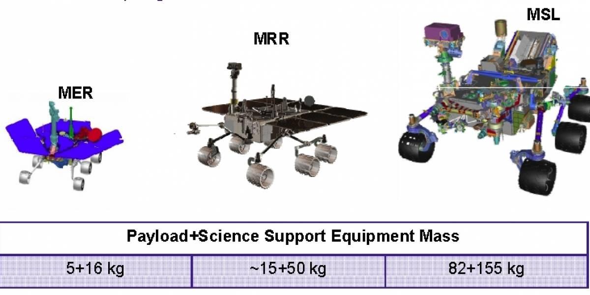 MRR: Un nuevo rover que llegará a Marte