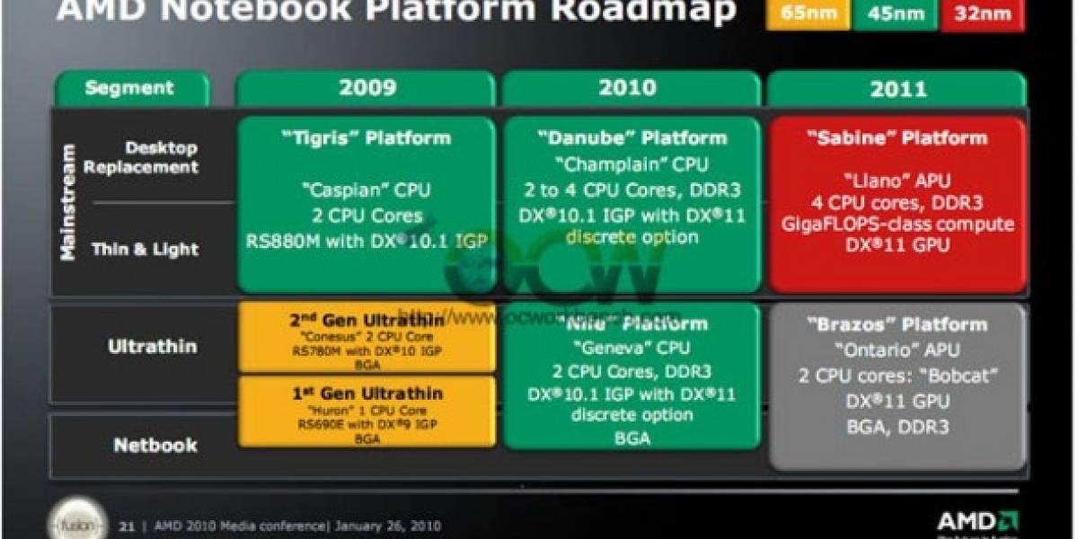 Confirmado: Fusion el próximo 2011