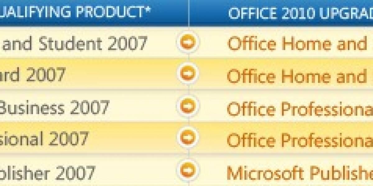 Detalles de actualización a Office 2010 filtrados