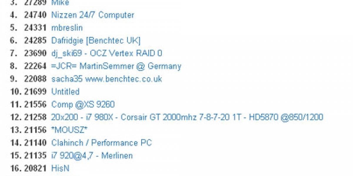 Corsair rompe récord en PC Mark Vantage