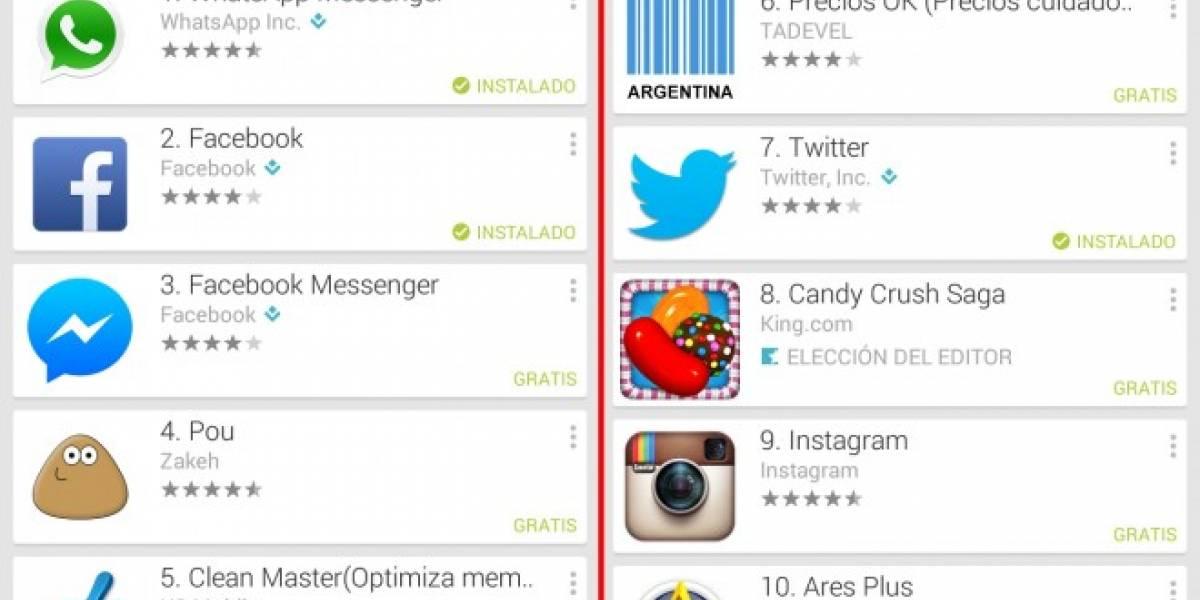 """Aplicación de """"precios cuidados"""" fue descargada más veces que Twitter, Candy Crash Saga o Instagram"""