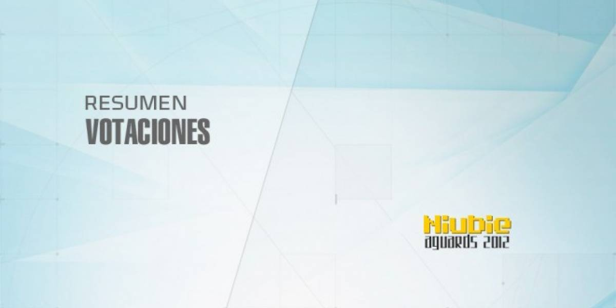Niubie Aguards: Revisa todos los ganadores de los premios del 2012