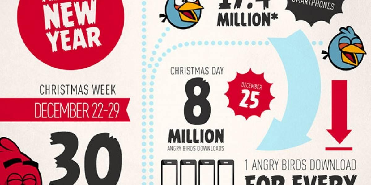 Angry Birds contabilizó 8 millones de descargas en Navidad