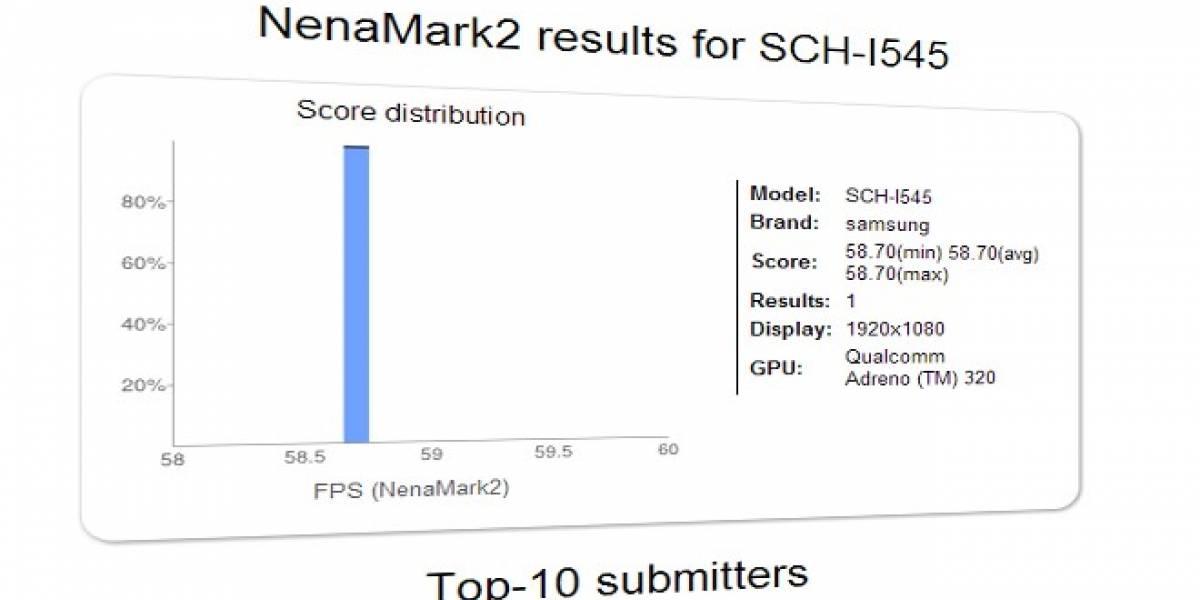 Aparece benchmark de un Samsung SCH-i545 ¿Es el Galaxy S IV?