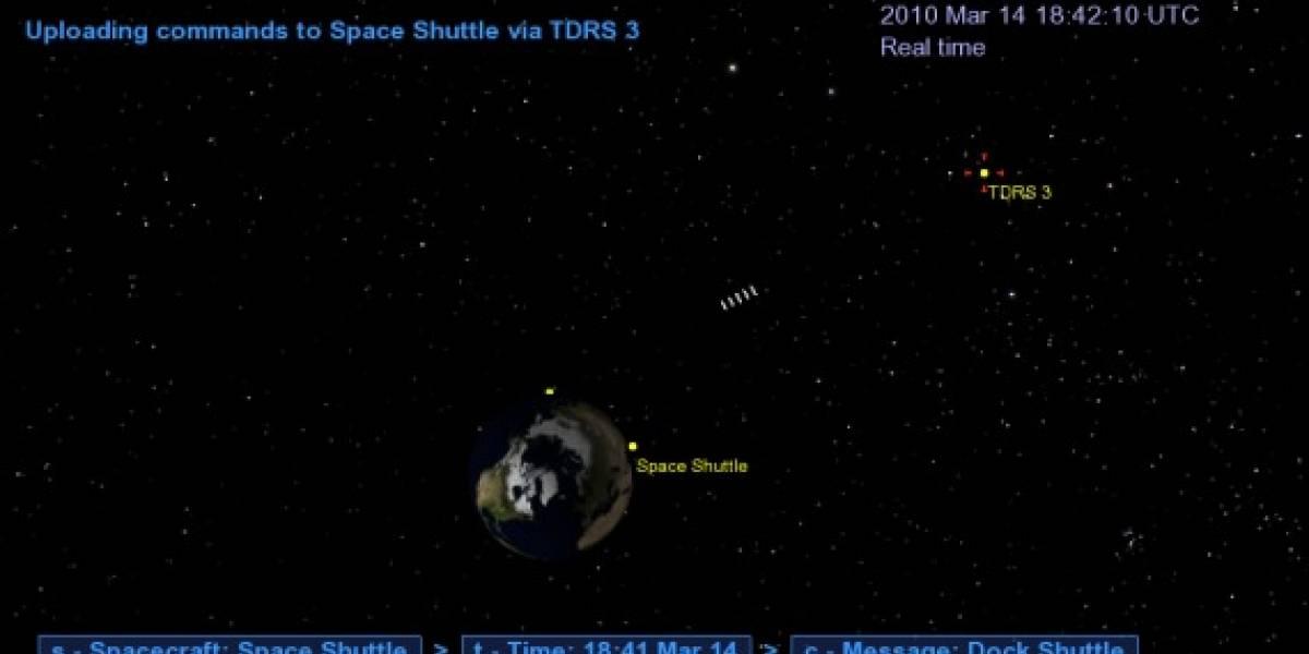 La NASA nos enseña el funcionamiento de sus comunicaciones espaciales