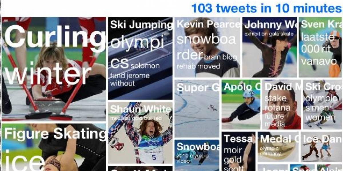 Una herramienta de la NBC que ordena y categoriza los tweets de Vancouver 2010