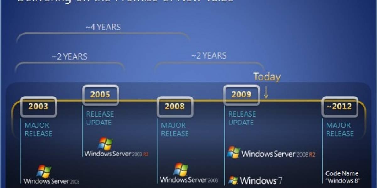 Futurología: Windows 8 sería lanzado el 2012