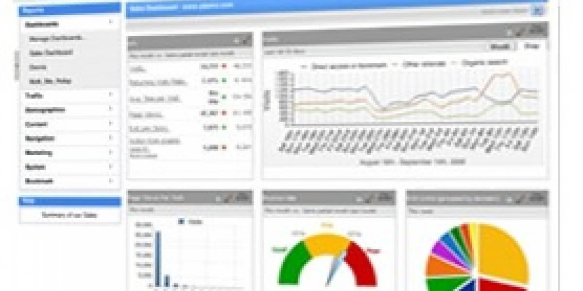 Yahoo! Web Analytics a primera vista (secreta)