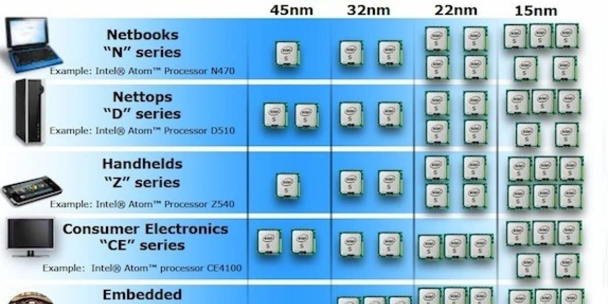 Intel ya tiene planeados procesadores Atom a 15nm