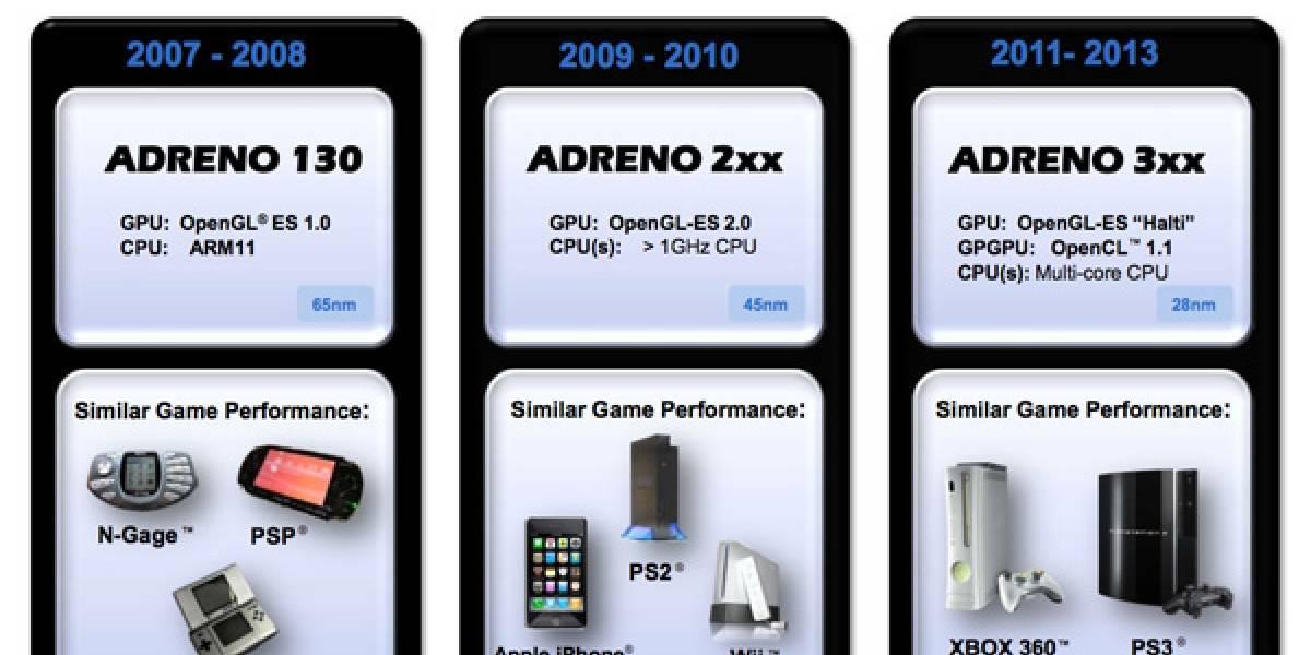 Qualcomm lanzará GPUs para smartphones tan poderosas como la PS3