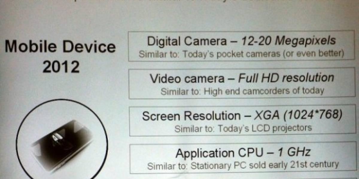 Futurología: Teléfonos que graban video en alta definición para el 2012