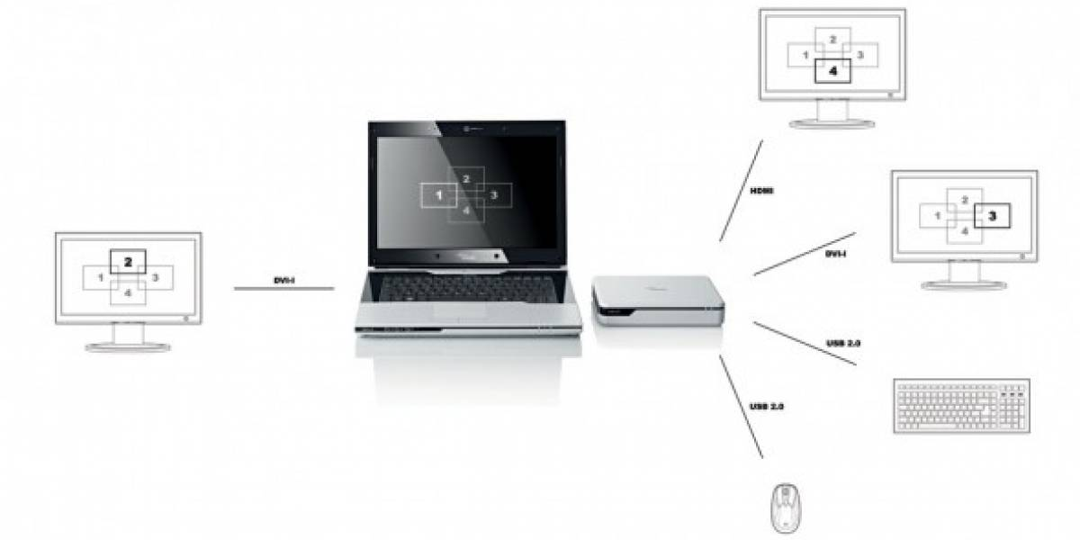 NVIDIA trabajando en gráficas externas para notebooks