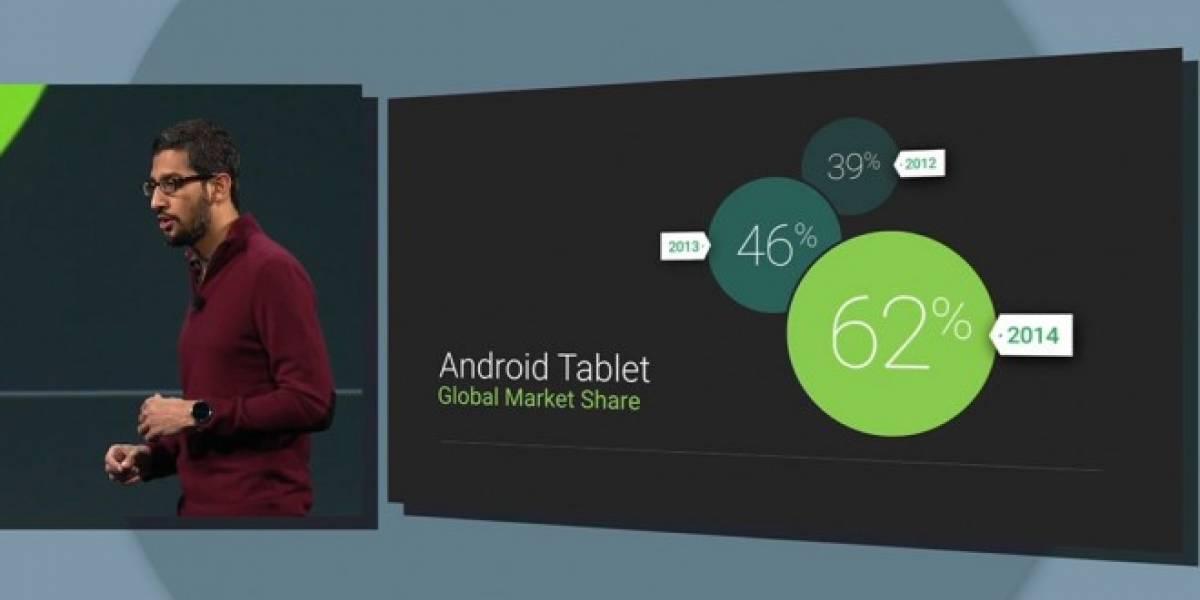 Tablets con Android ya tienen el 62% de cuota de mercado #IO14