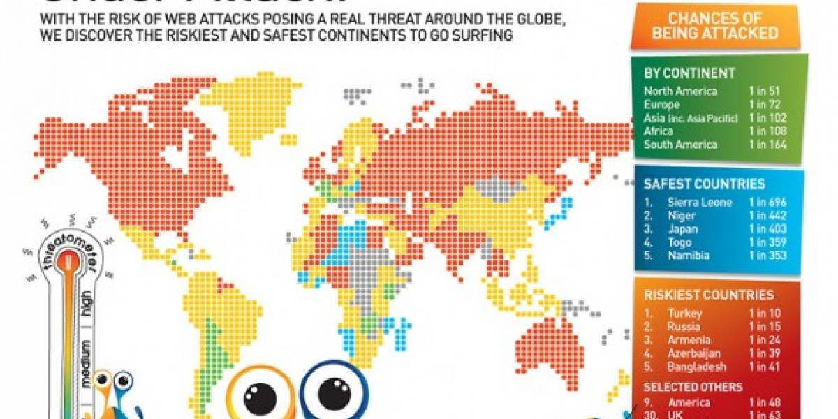 Los países con los usuarios más propensos a ser víctimas de malware