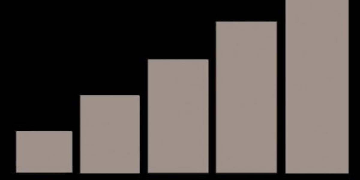 Análisis del problema de señal que afecta al iPhone 4