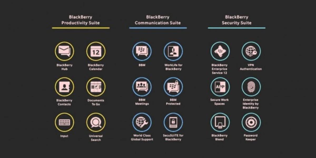 BlackBerry Experience Suite se pondrá disponible en iOS, Android y Windows #MWC15